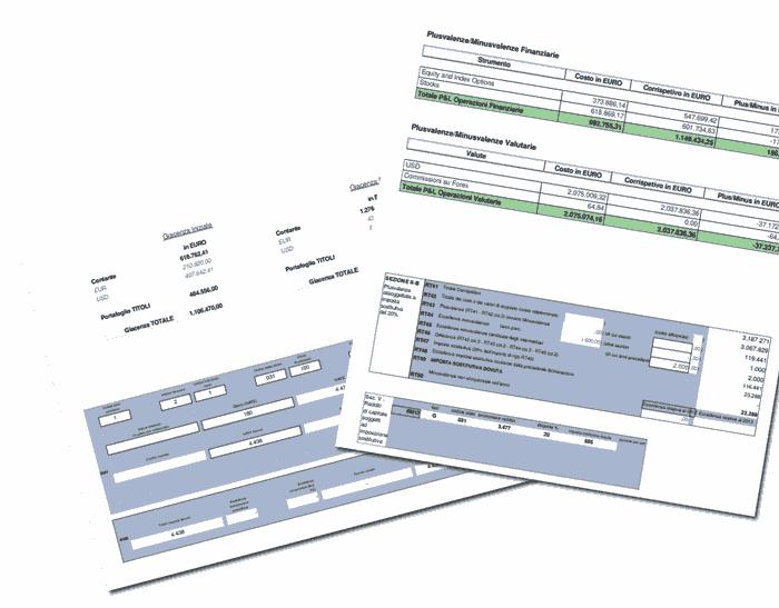 report Interactive Brokers