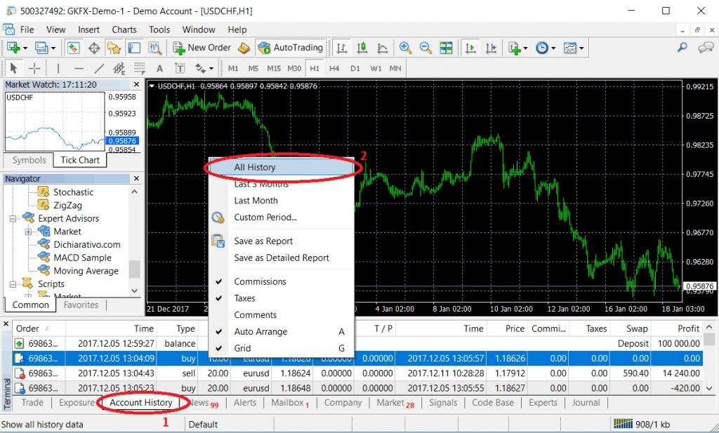 Istruzioni Esportazione Dati Metatrader 4 2