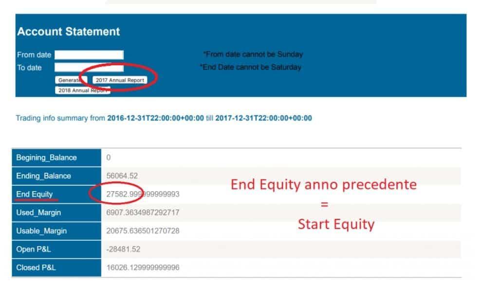 Come consegnarci i dati del conto trading 1