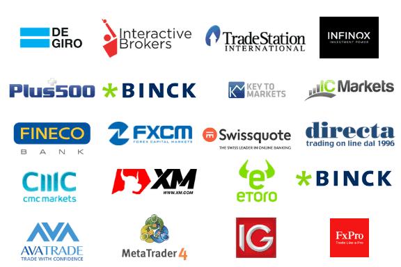 calcolo tasse trading online