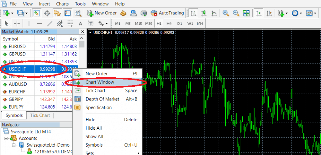 Fisco metatrader 4